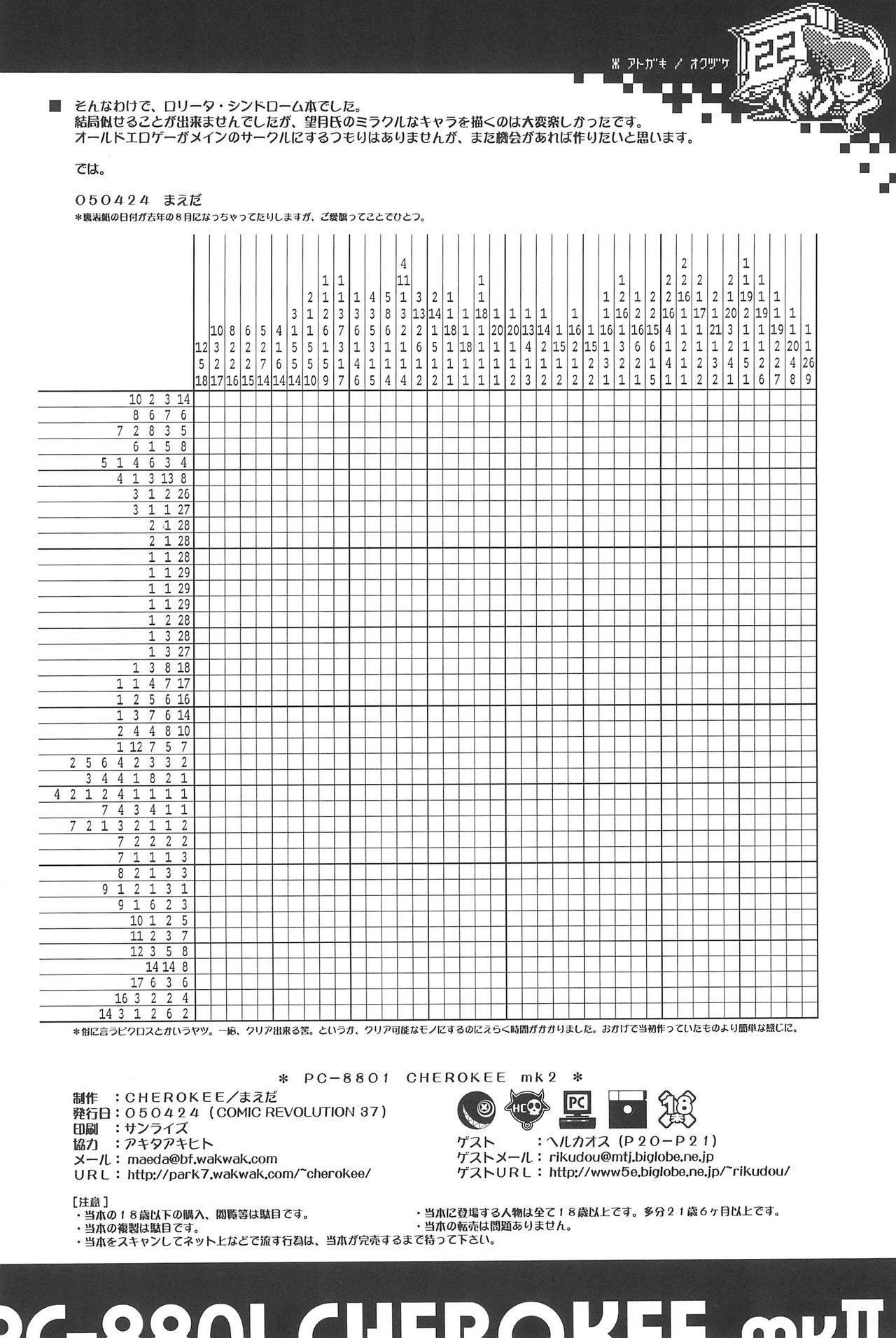PC-8801 CHEROKEE mk2 21