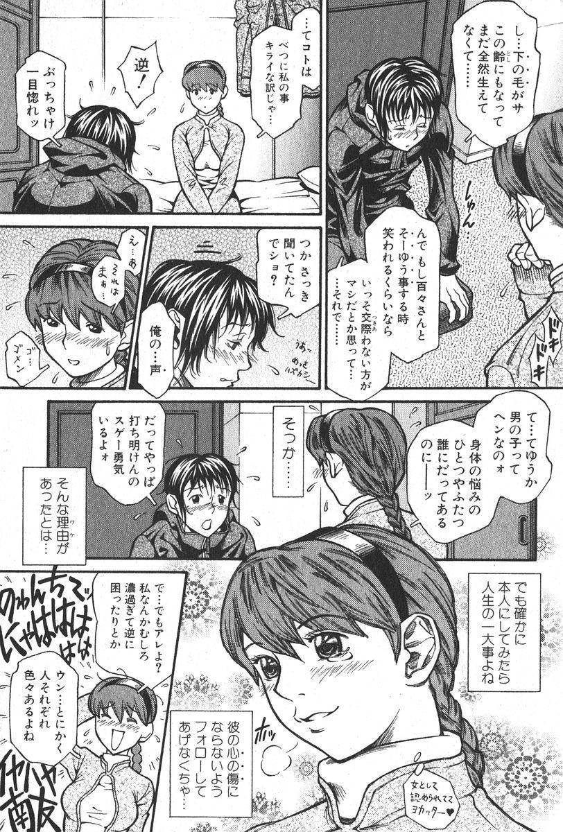 Bishoujo Teki Kaikatsu Ryoku 2006-04 Vol. 7 176