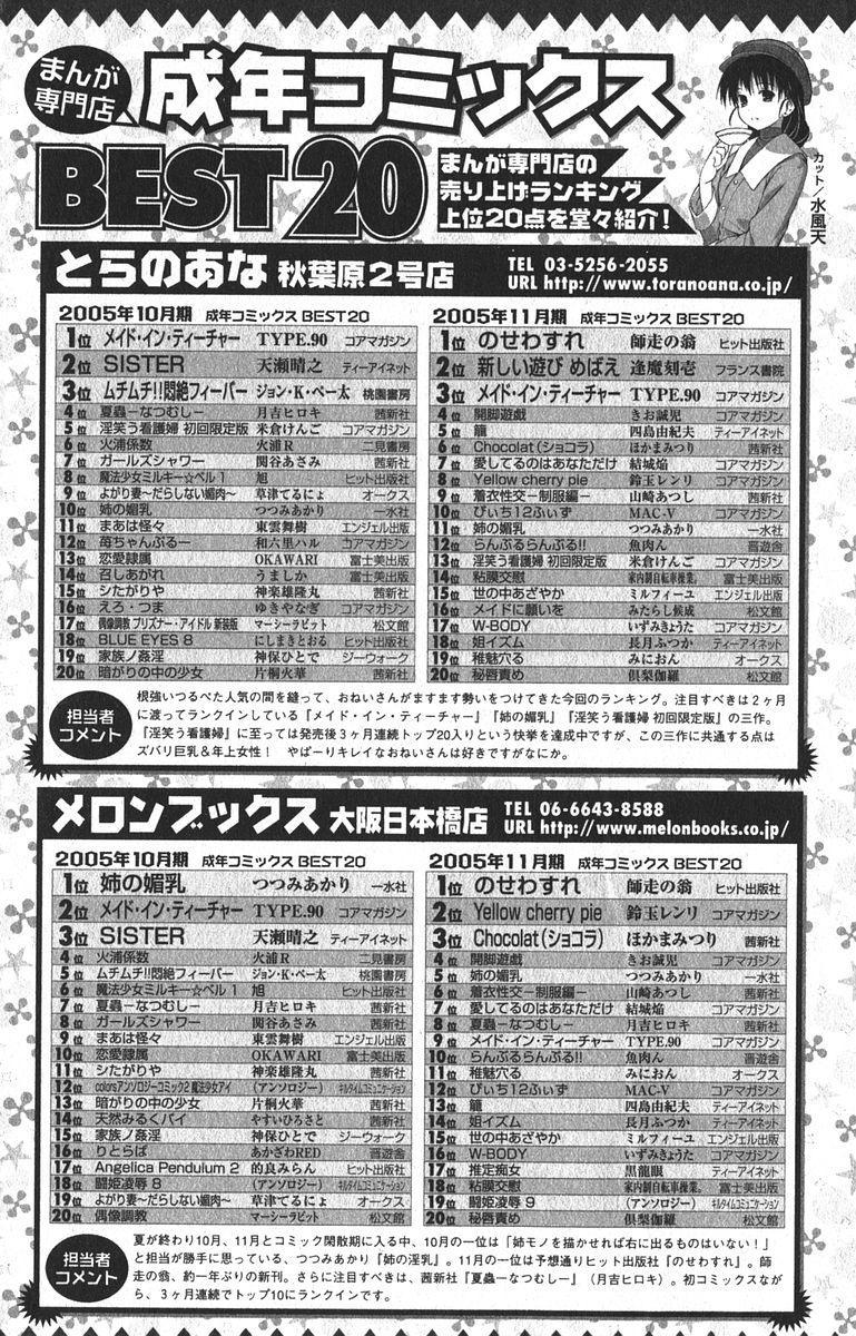 Bishoujo Teki Kaikatsu Ryoku 2006-04 Vol. 7 98