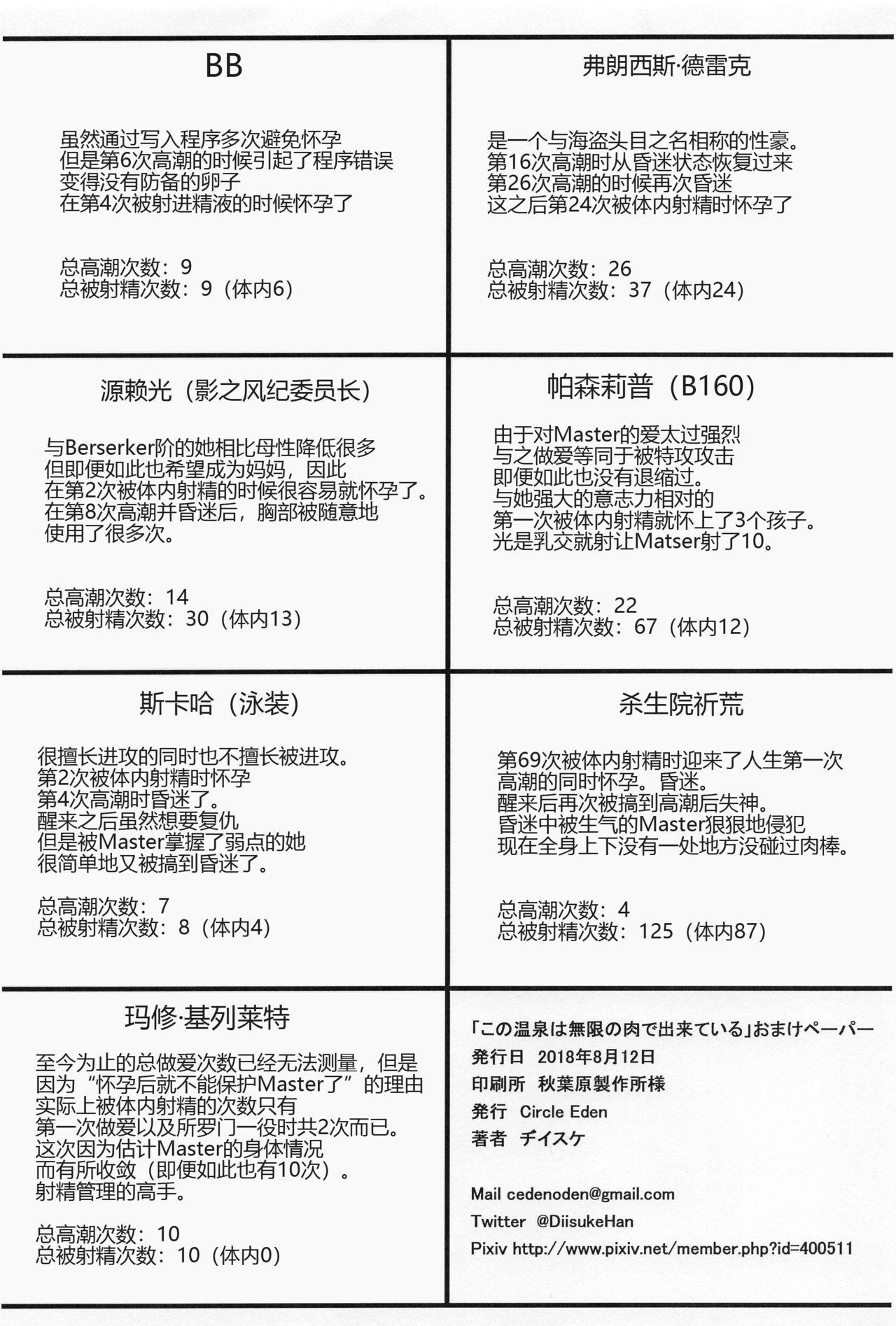Kono Onsen wa Mugen no Niku de Dekite iru 27