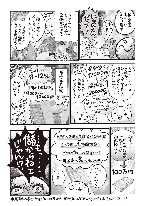 COMIC Masyo 2019-12 240